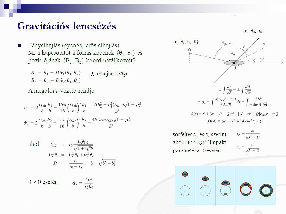 Gravitációs lencsézés Fényelhajlás (gyenge, erős elhajlás) Mi a kapcsolatot a forrás képének {θ 1, θ 2 } és pozíciójának {B 1, B 2 } koordinátái között.