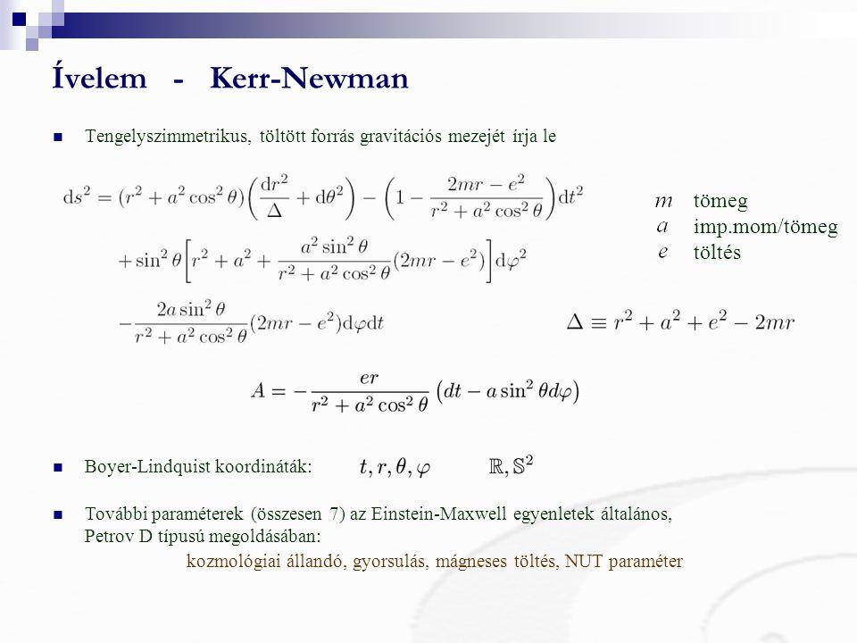 Ívelem - Kerr-Newman Tengelyszimmetrikus, töltött forrás gravitációs mezejét írja le Boyer-Lindquist koordináták: További paraméterek (összesen 7) az Einstein-Maxwell egyenletek általános, Petrov D típusú megoldásában: kozmológiai állandó, gyorsulás, mágneses töltés, NUT paraméter tömeg imp.mom/tömeg töltés