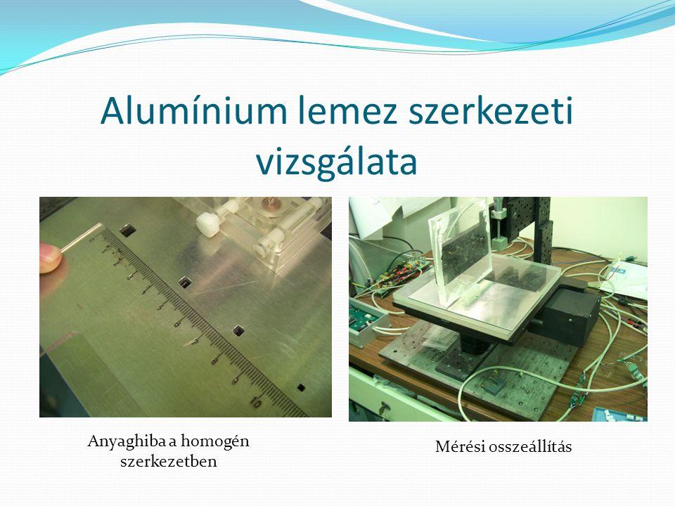 Alumínium lemez szerkezeti vizsgálata Anyaghiba a homogén szerkezetben Mérési 0sszeállítás