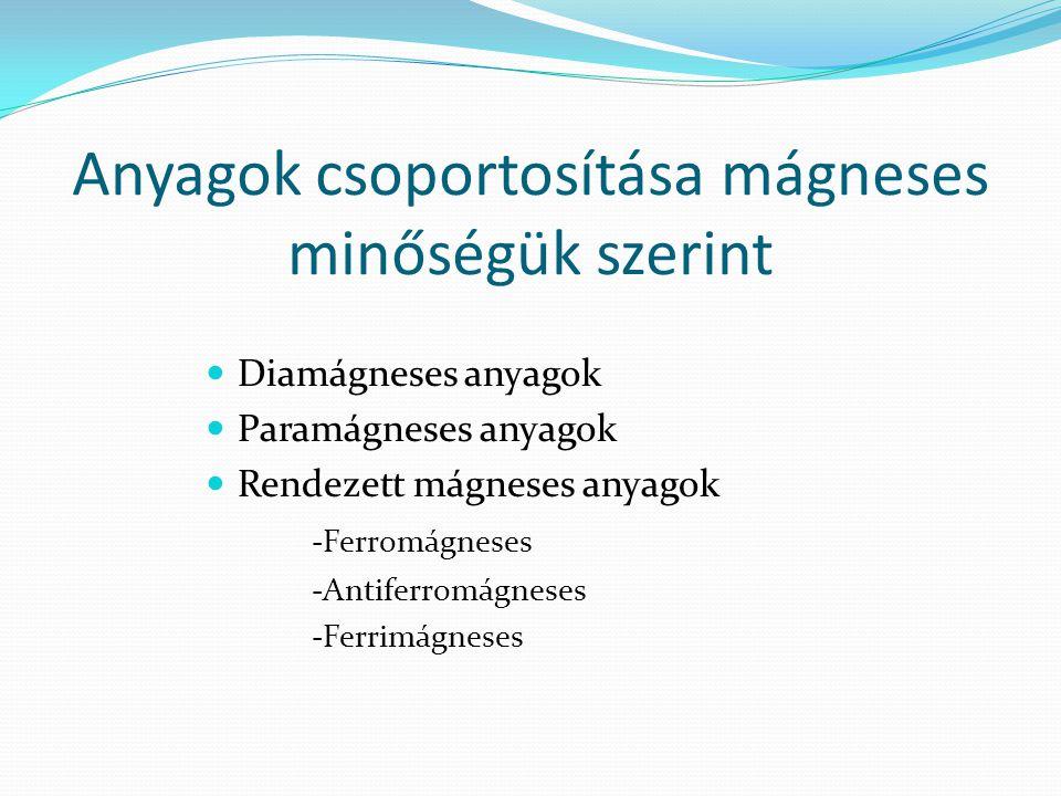 Anyagok csoportosítása mágneses minőségük szerint Diamágneses anyagok Paramágneses anyagok Rendezett mágneses anyagok -Ferromágneses -Antiferromágnese