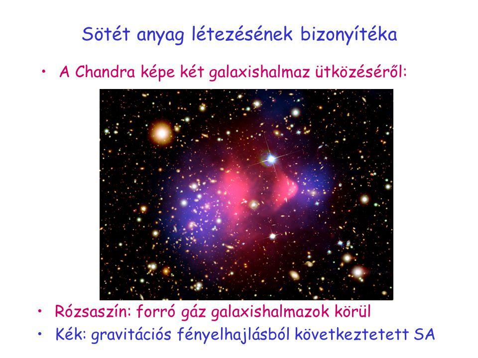 Sötét anyag létezésének bizonyítéka A Chandra képe két galaxishalmaz ütközéséről: Rózsaszín: forró gáz galaxishalmazok körül Kék: gravitációs fényelhajlásból következtetett SA