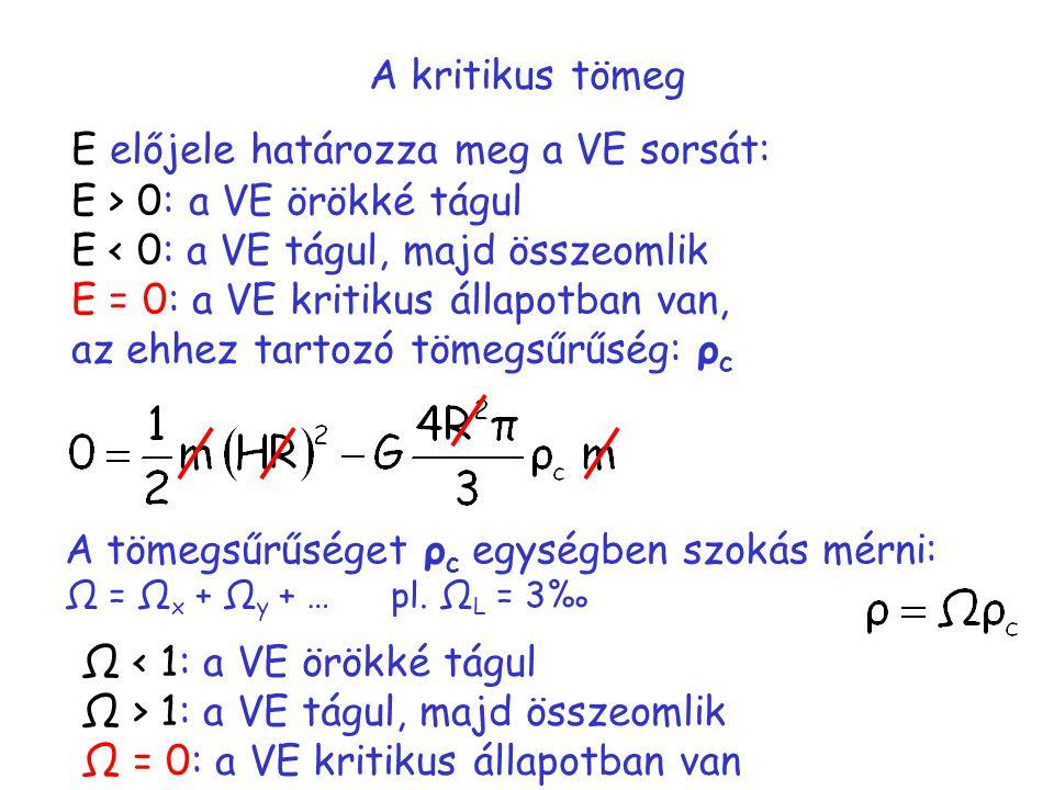 A kritikus tömeg E előjele határozza meg a VE sorsát: E > 0: a VE örökké tágul E < 0: a VE tágul, majd összeomlik E = 0: a VE kritikus állapotban van, az ehhez tartozó tömegsűrűség: ρ c A tömegsűrűséget ρ c egységben szokás mérni: Ω = Ω x + Ω y + … pl.