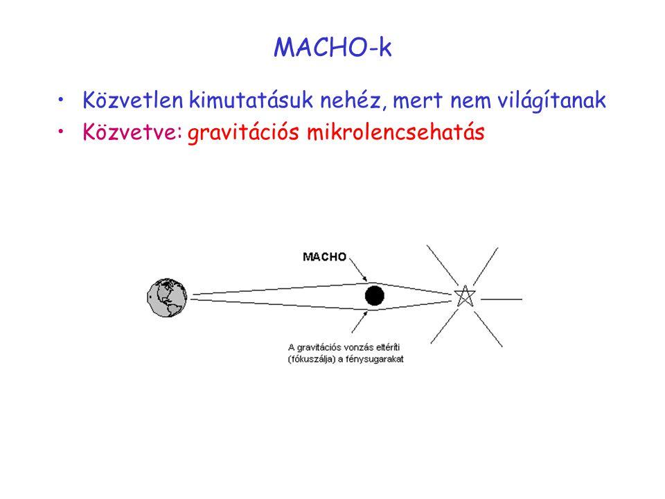 MACHO-k Közvetlen kimutatásuk nehéz, mert nem világítanak Közvetve: gravitációs mikrolencsehatás