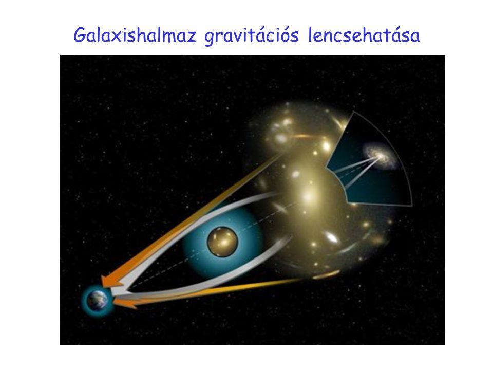 Galaxishalmaz gravitációs lencsehatása