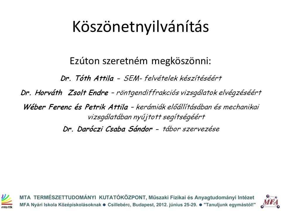 Köszönetnyilvánítás Ezúton szeretném megköszönni: Dr. Tóth Attila - SEM- felvételek készítéséért Dr. Horváth Zsolt Endre – röntgendiffrakciós vizsgála