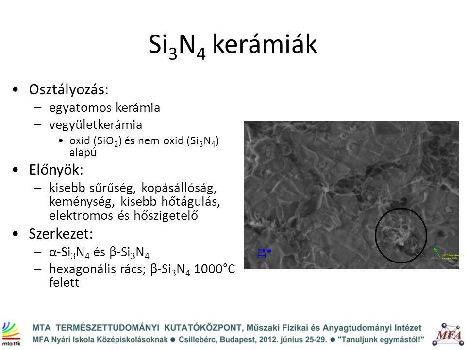 Si 3 N 4 kerámiák Osztályozás: –egyatomos kerámia –vegyületkerámia oxid (SiO 2 ) és nem oxid (Si 3 N 4 ) alapú Előnyök: –kisebb sűrűség, kopásállóság, keménység, kisebb hőtágulás, elektromos és hőszigetelő Szerkezet: –α-Si 3 N 4 és β-Si 3 N 4 –hexagonális rács; β-Si 3 N 4 1000°C felett