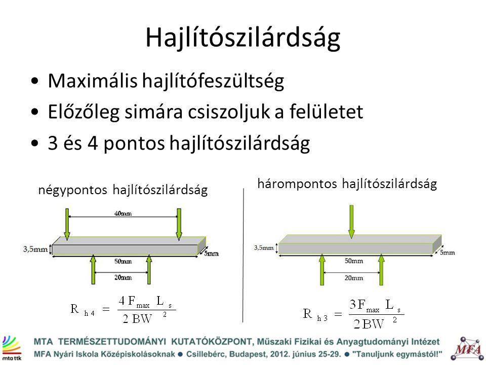 Hajlítószilárdság Maximális hajlítófeszültség Előzőleg simára csiszoljuk a felületet 3 és 4 pontos hajlítószilárdság hárompontos hajlítószilárdság nég