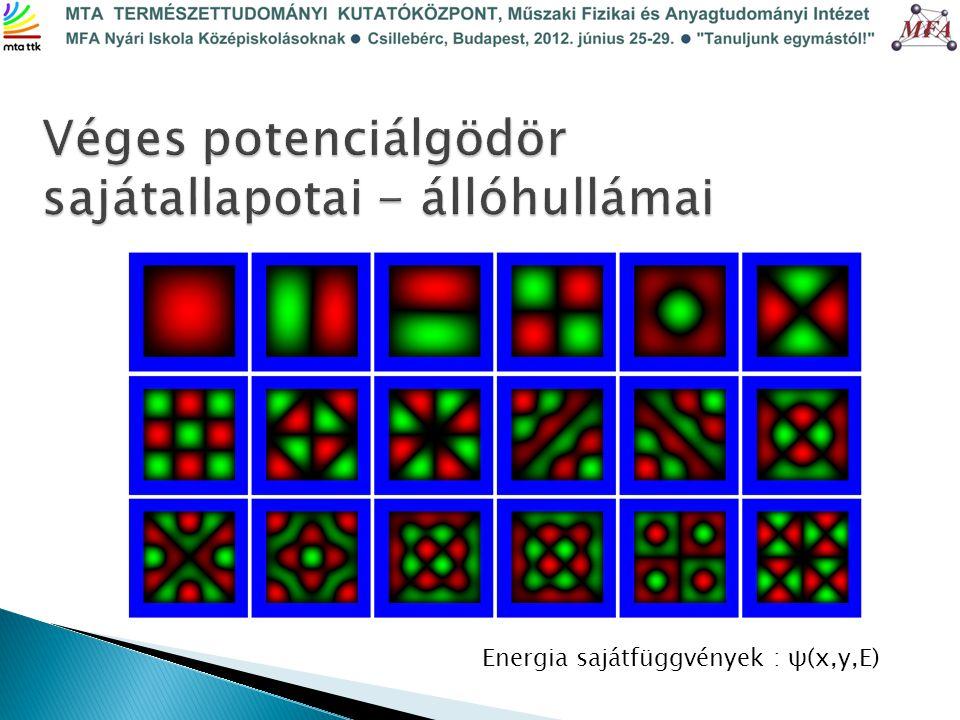 Energia sajátfüggvények : ψ(x,y,E)