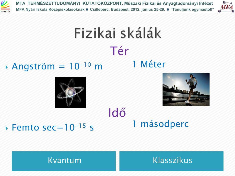 KvantumKlasszikus  Angström = 10 -10 m  Femto sec=10 -15 s 1 Méter 1 másodperc Tér Idő
