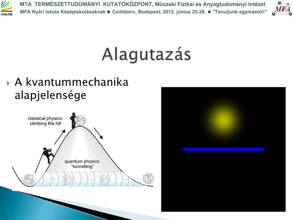  A kvantummechanika alapjelensége