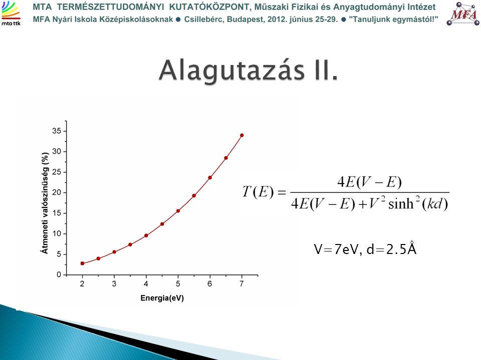 V=7eV, d=2.5Ǻ