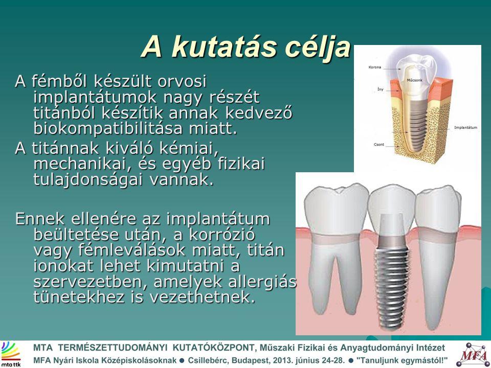 A kutatás célja A fémből készült orvosi implantátumok nagy részét titánból készítik annak kedvező biokompatibilitása miatt. A titánnak kiváló kémiai,