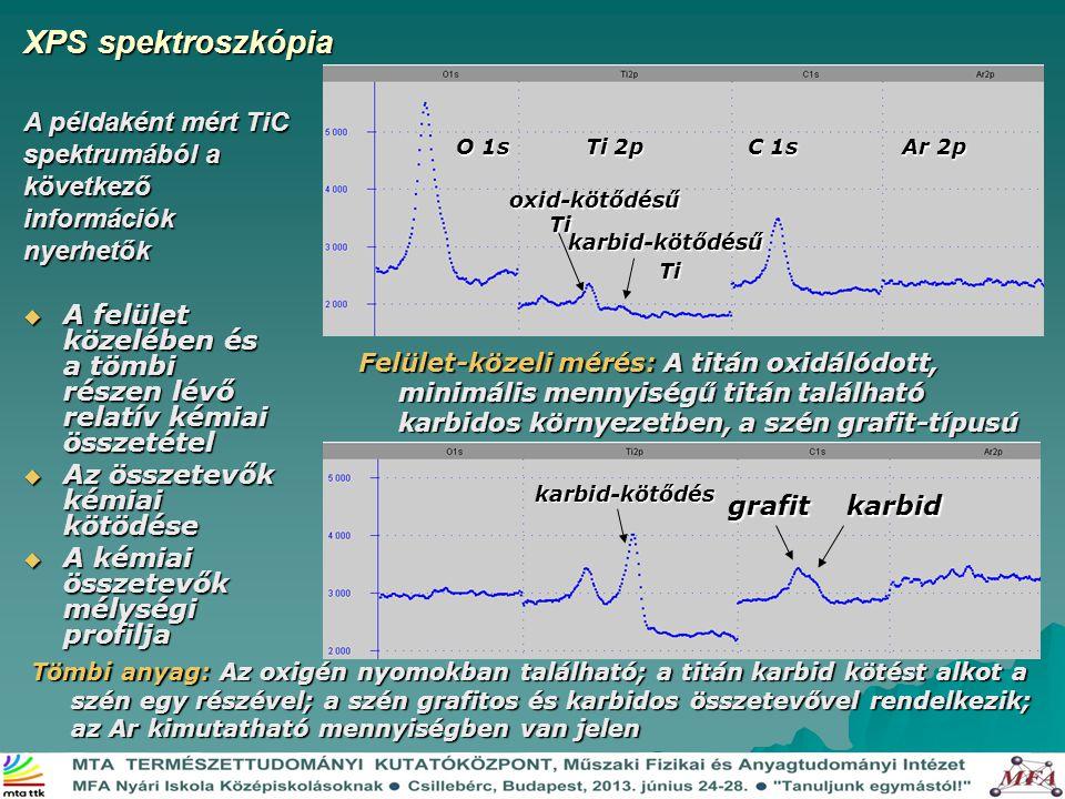 A példaként mért TiC spektrumából a következő információk nyerhetők  A felület közelében és a tömbi részen lévő relatív kémiai összetétel  Az összet