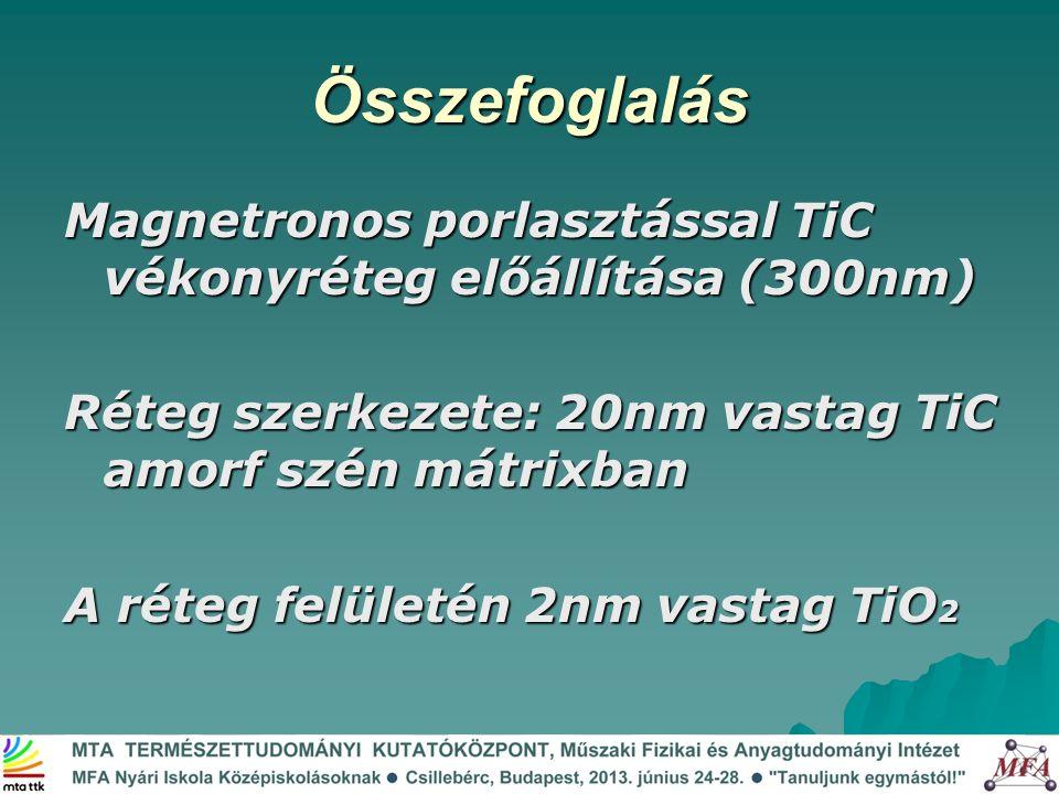 Összefoglalás Magnetronos porlasztással TiC vékonyréteg előállítása (300nm) Réteg szerkezete: 20nm vastag TiC amorf szén mátrixban A réteg felületén 2