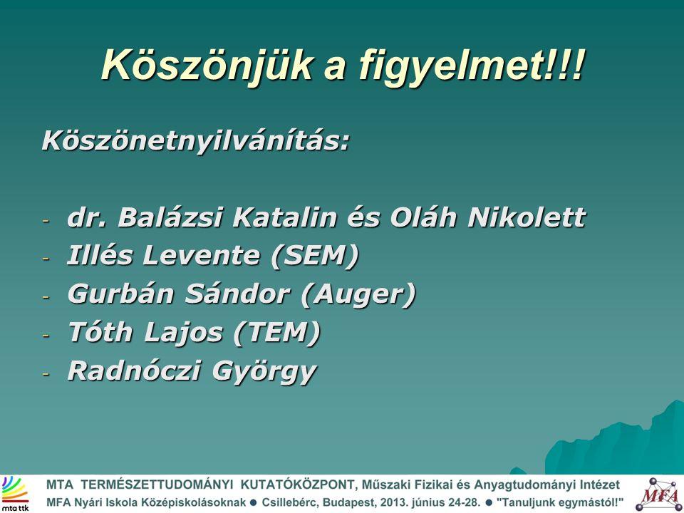 Köszönjük a figyelmet!!! Köszönetnyilvánítás: - dr. Balázsi Katalin és Oláh Nikolett - Illés Levente (SEM) - Gurbán Sándor (Auger) - Tóth Lajos (TEM)