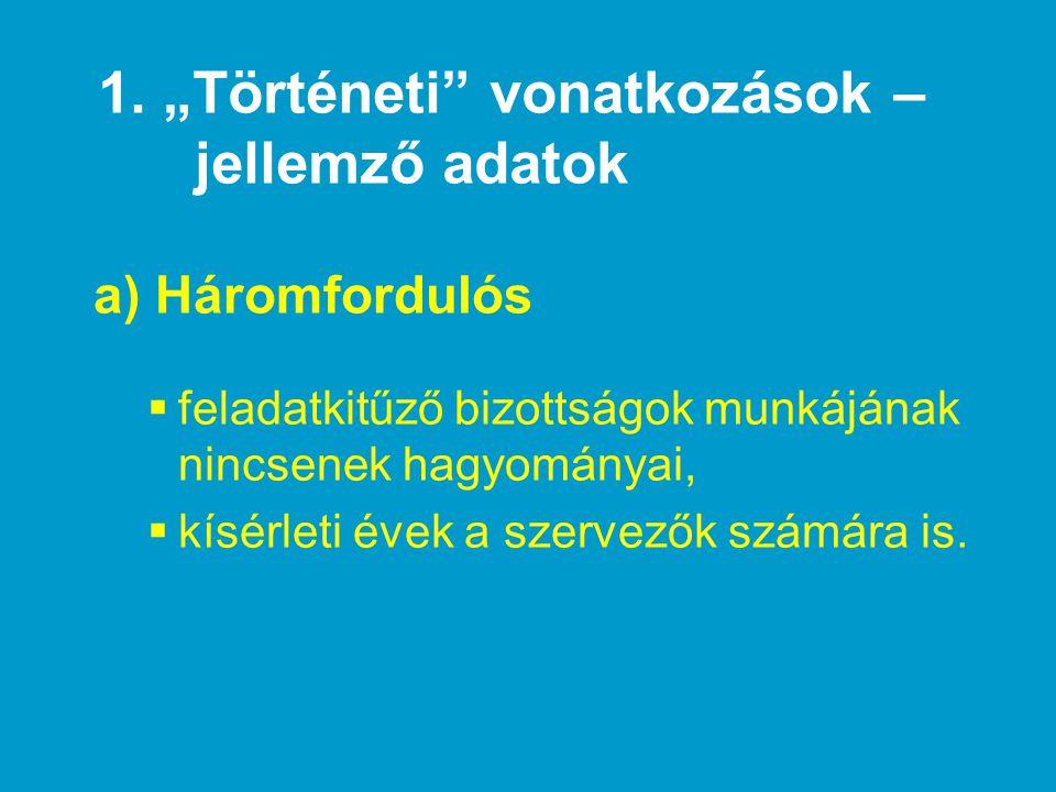 f) Dolgozatok  I. forduló dolgozatait megyének (!)  II. forduló dolgozatait ELFT-be