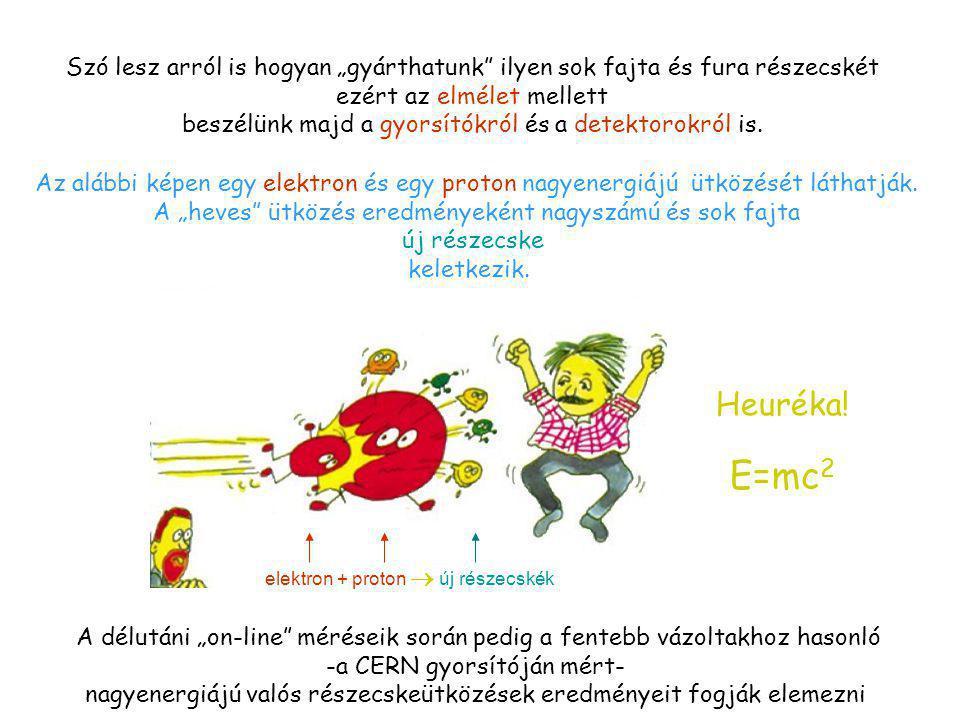 Az alábbi képen egy elektron és egy proton nagyenergiájú ütközését láthatják.
