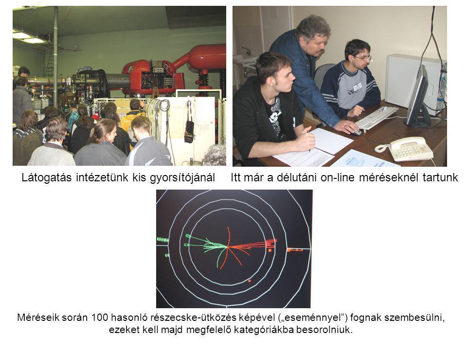 """Látogatás intézetünk kis gyorsítójánálItt már a délutáni on-line méréseknél tartunk Méréseik során 100 hasonló részecske-ütközés képével (""""eseménnyel ) fognak szembesülni, ezeket kell majd megfelelő kategóriákba besorolniuk."""