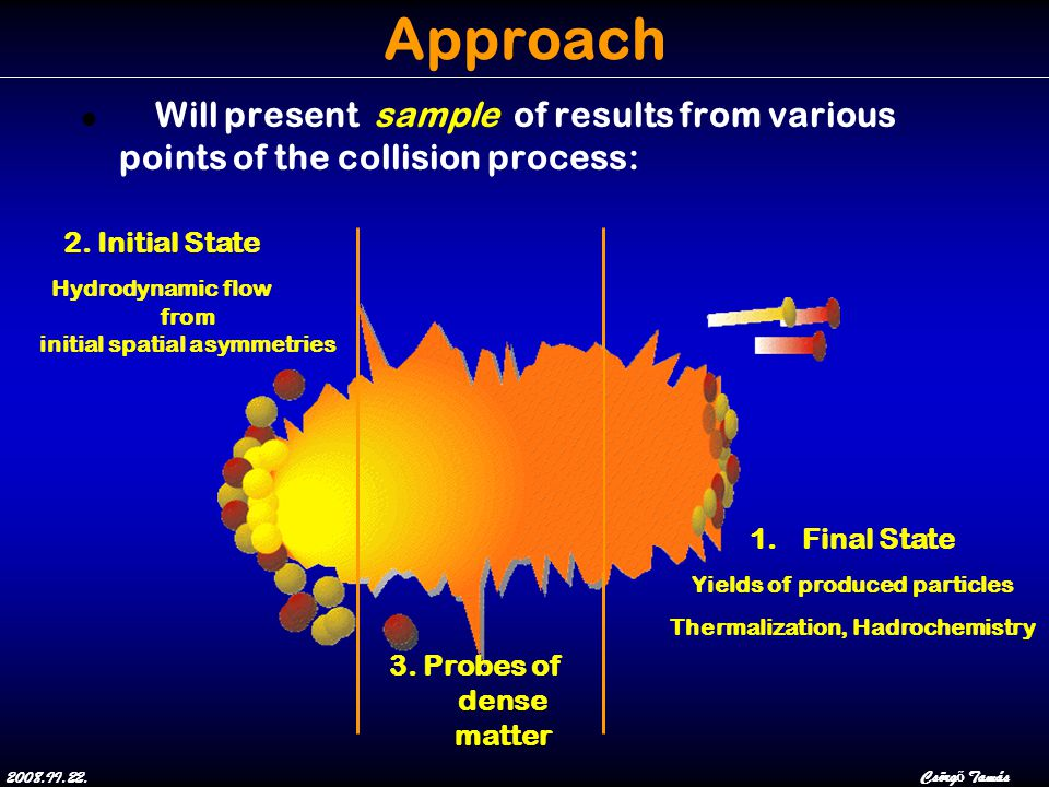 2008.II.22.Csörg ő Tamás Approach Will present sample of results from various points of the collision process: 1.Final State Yields of produced particles Thermalization, Hadrochemistry 2.