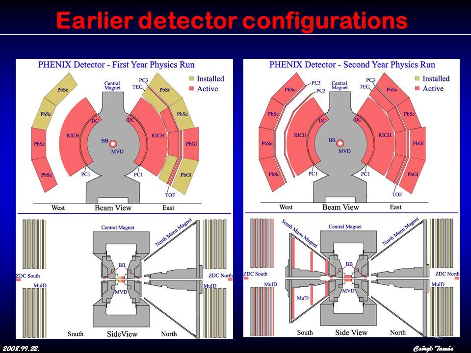 2008.II.22.Csörg ő Tamás Earlier detector configurations 46
