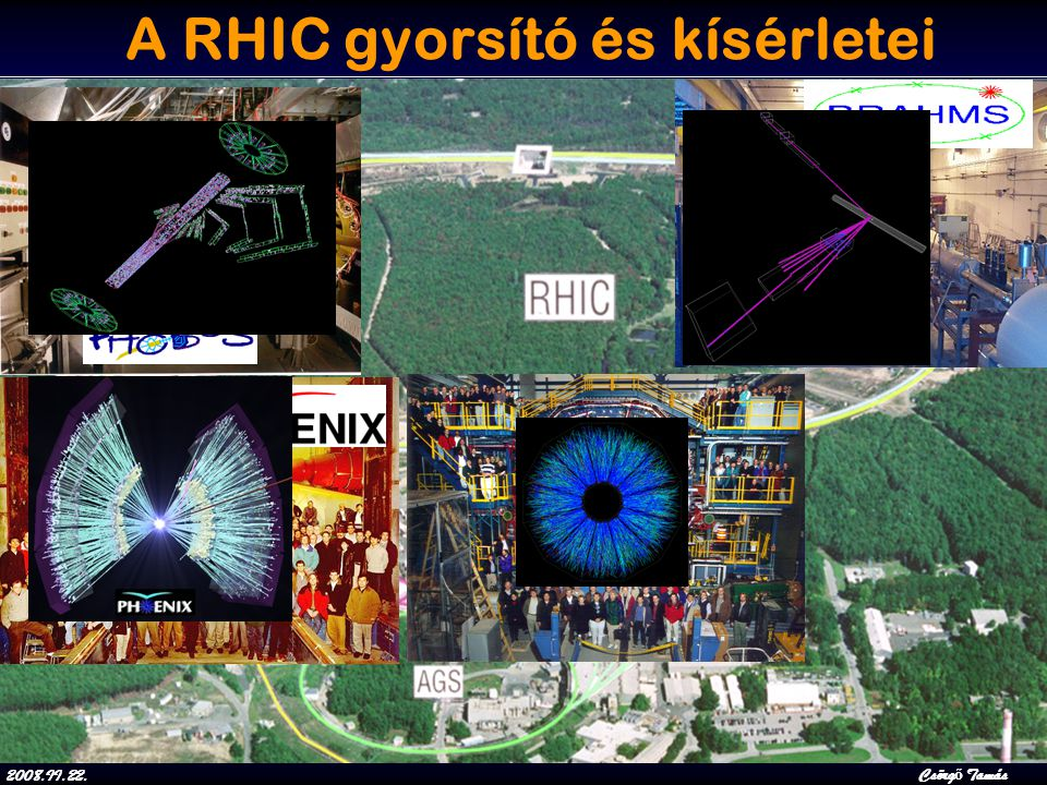 2008.II.22.Csörg ő Tamás 2004 Recent detector configurations 47