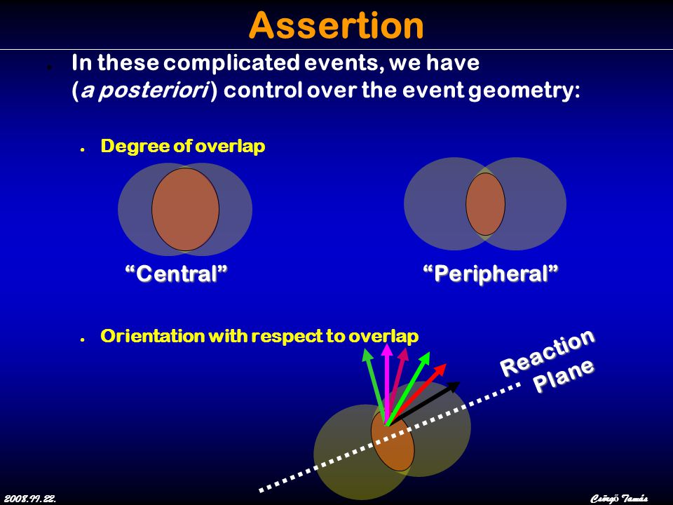 2008.II.22.Csörg ő Tamás Assertion ● In these complicated events, we have (a posteriori ) control over the event geometry: ● Degree of overlap ● Orientation with respect to overlap Reaction Plane Central Peripheral