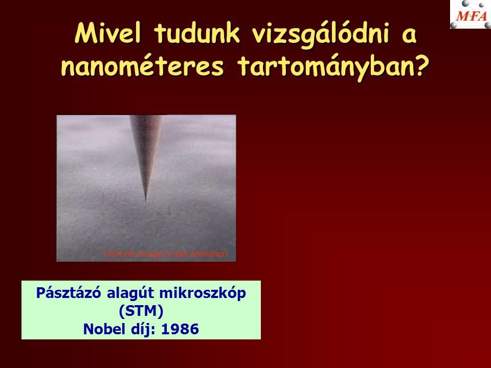 Mivel tudunk vizsgálódni a nanométeres tartományban? Pásztázó alagút mikroszkóp (STM) Nobel díj: 1986 Click into image to start animation