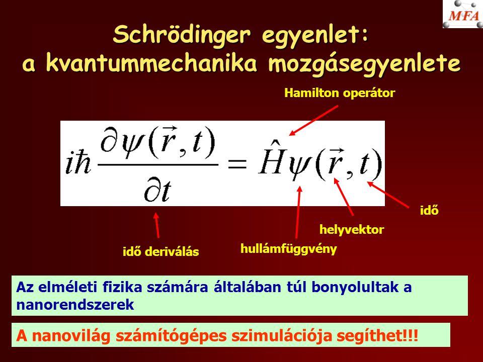 Schrödinger egyenlet: a kvantummechanika mozgásegyenlete hullámfüggvény helyvektor idő idő deriválás Hamilton operátor A nanovilág számítógépes szimul