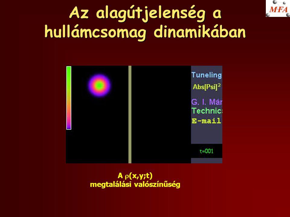 Az alagútjelenség a hullámcsomag dinamikában A  (x,y;t) megtalálási valószínűség