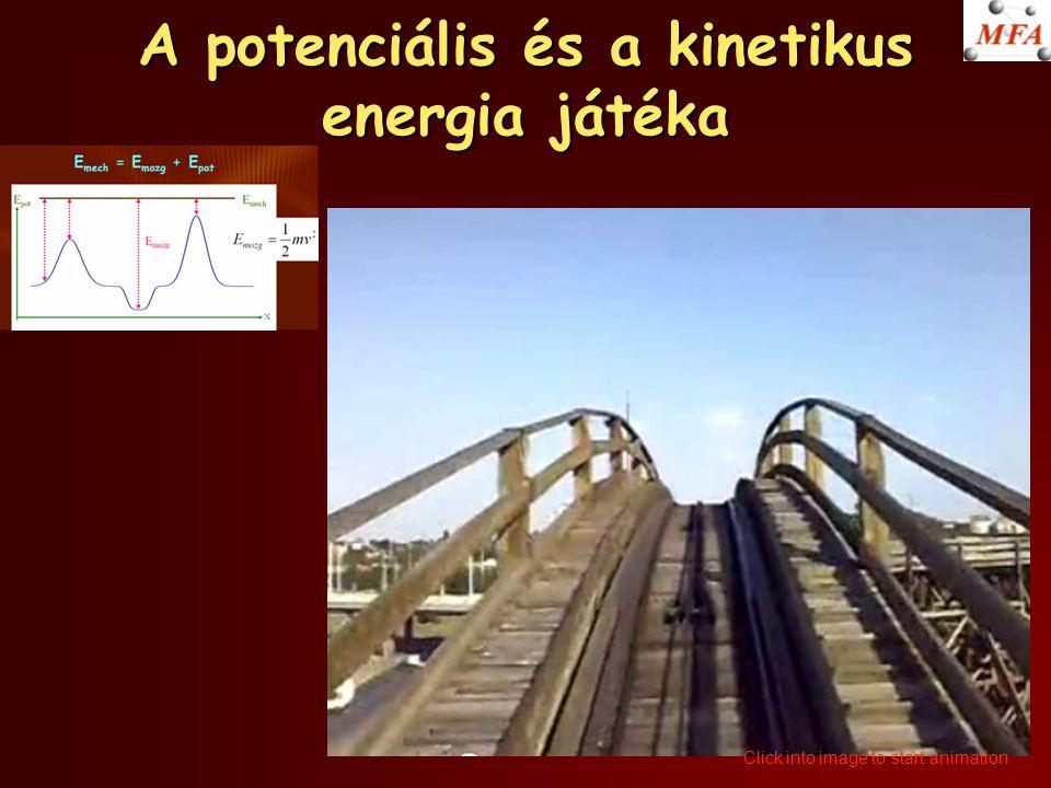 A potenciális és a kinetikus energia játéka Click into image to start animation