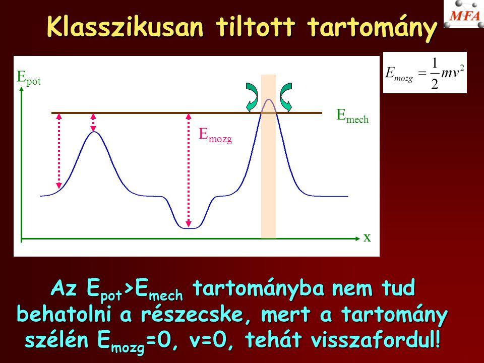 Klasszikusan tiltott tartomány x E pot E mech E mozg Az E pot >E mech tartományba nem tud behatolni a részecske, mert a tartomány szélén E mozg =0, v=