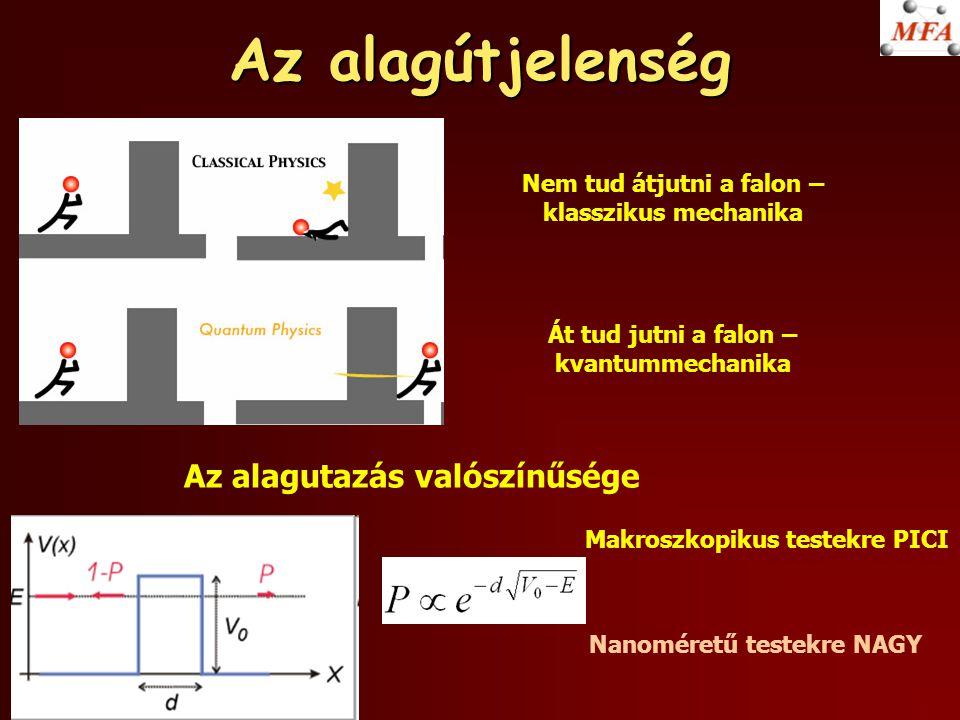 Az alagútjelenség Nem tud átjutni a falon – klasszikus mechanika Át tud jutni a falon – kvantummechanika Az alagutazás valószínűsége Makroszkopikus te