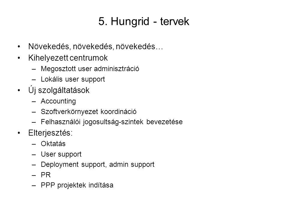 5. Hungrid - tervek Növekedés, növekedés, növekedés… Kihelyezett centrumok –Megosztott user adminisztráció –Lokális user support Új szolgáltatások –Ac