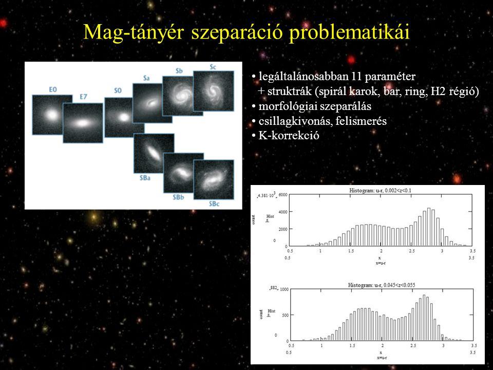 Mag-tányér szeparáció problematikái legáltalánosabban 11 paraméter + struktrák (spirál karok, bar, ring, H2 régió) morfológiai szeparálás csillagkivonás, felismerés K-korrekció