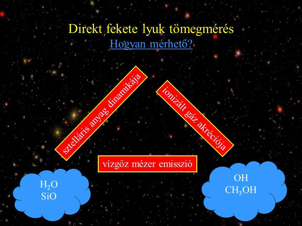 sztelláris anyag dinamikája ionizált gáz akréciója vízgőz mézer emisszió Direkt fekete lyuk tömegmérés Hogyan mérhető.