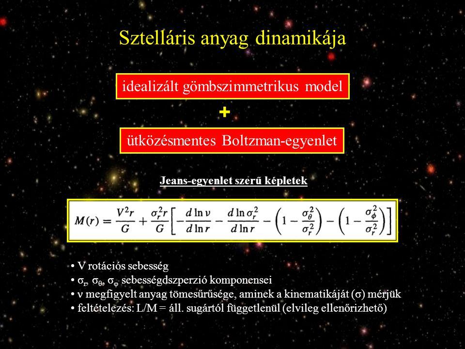 Sztelláris anyag dinamikája idealizált gömbszimmetrikus model ütközésmentes Boltzman-egyenlet + V rotációs sebesség σ r, σ θ, σ φ sebességdszperzió komponensei ν megfigyelt anyag tömesűrűsége, aminek a kinematikáját (σ) mérjük feltételezés: L/M = áll.