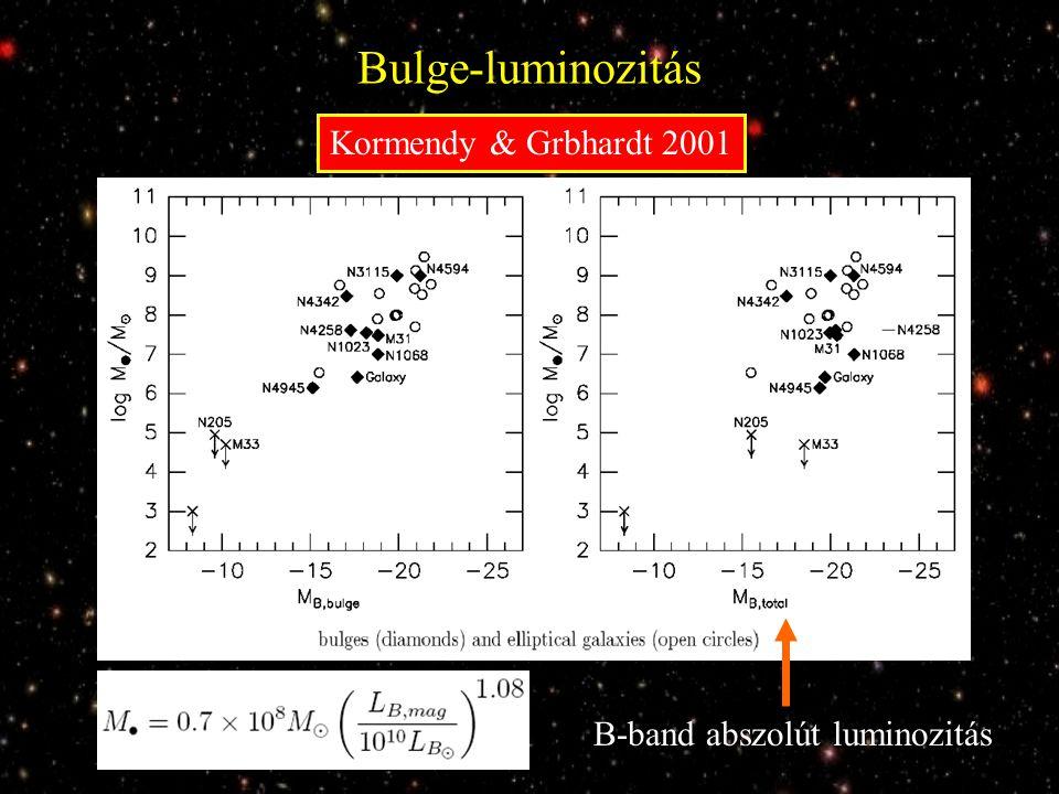 Bulge-luminozitás B-band abszolút luminozitás Kormendy & Grbhardt 2001