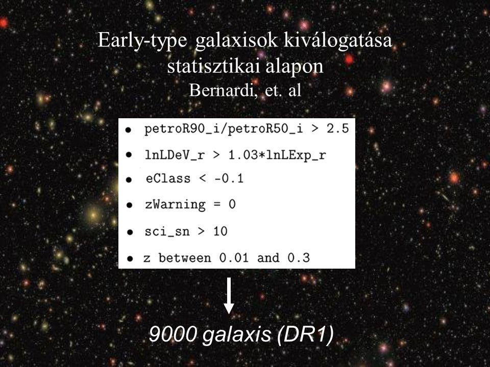 Early-type galaxisok kiválogatása statisztikai alapon Bernardi, et. al 9000 galaxis (DR1)