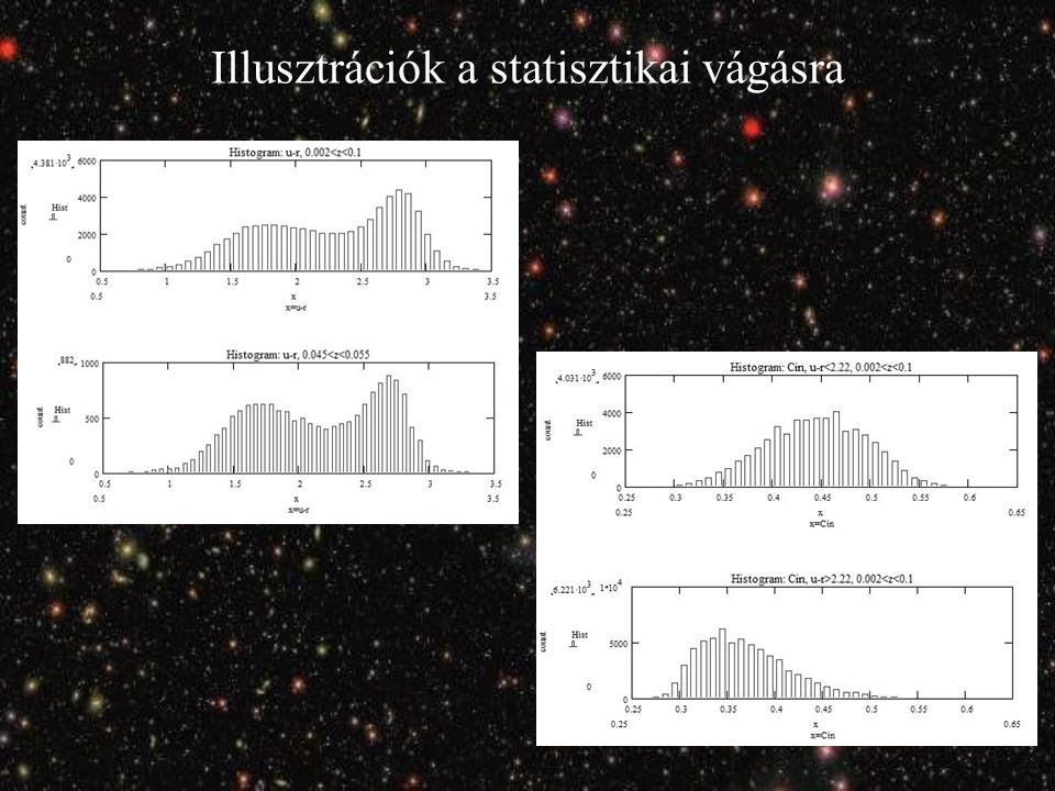 Illusztrációk a statisztikai vágásra