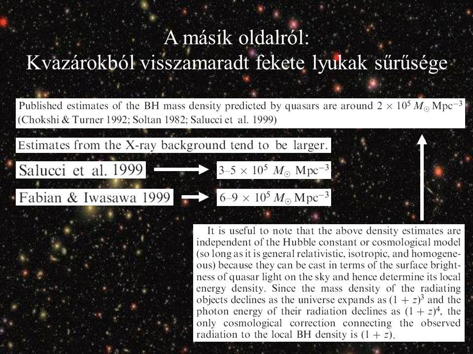A másik oldalról: Kvazárokból visszamaradt fekete lyukak sűrűsége