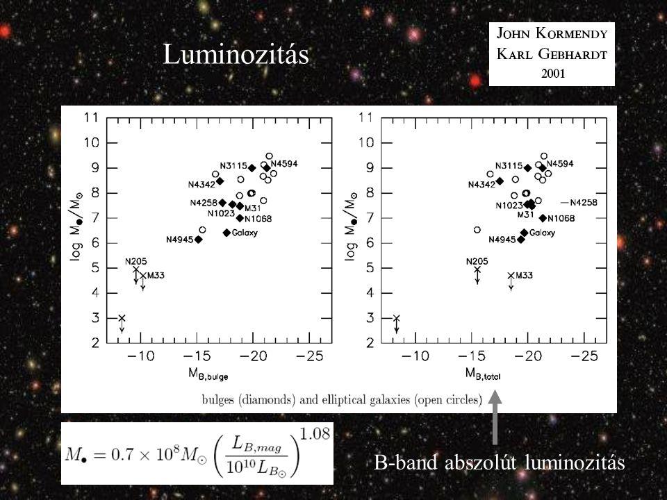 Luminozitás B-band abszolút luminozitás
