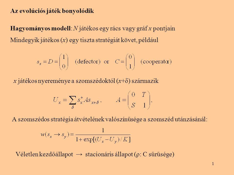 1 Az evolúciós játék bonyolódik Hagyományos modell: N játékos egy rács vagy gráf x pontjain Mindegyik játékos (x) egy tiszta stratégiát követ, például