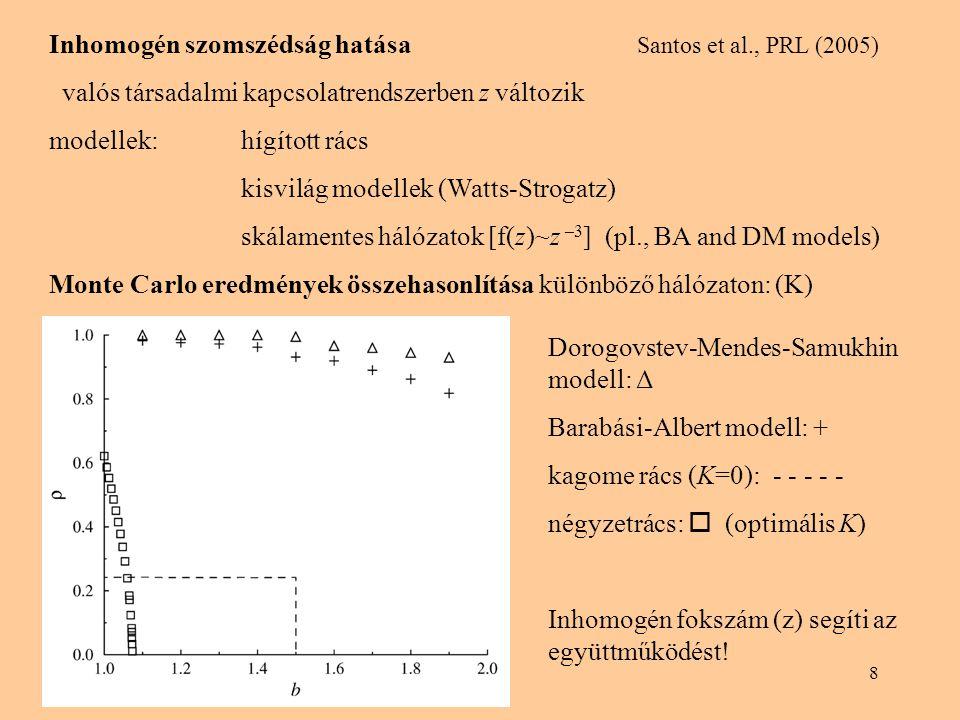 8 Inhomogén szomszédság hatása Santos et al., PRL (2005) valós társadalmi kapcsolatrendszerben z változik modellek:hígított rács kisvilág modellek (Wa