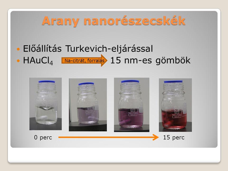 Arany nanorészecskék Előállítás Turkevich-eljárással HAuCl 4 15 nm-es gömbök Na-citrát, forralás 0 perc 15 perc