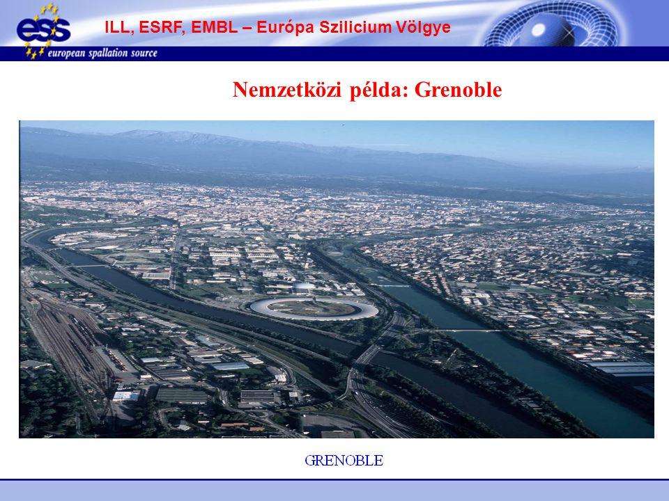 ILL, ESRF, EMBL – Európa Szilicium Völgye Nemzetközi példa: Grenoble