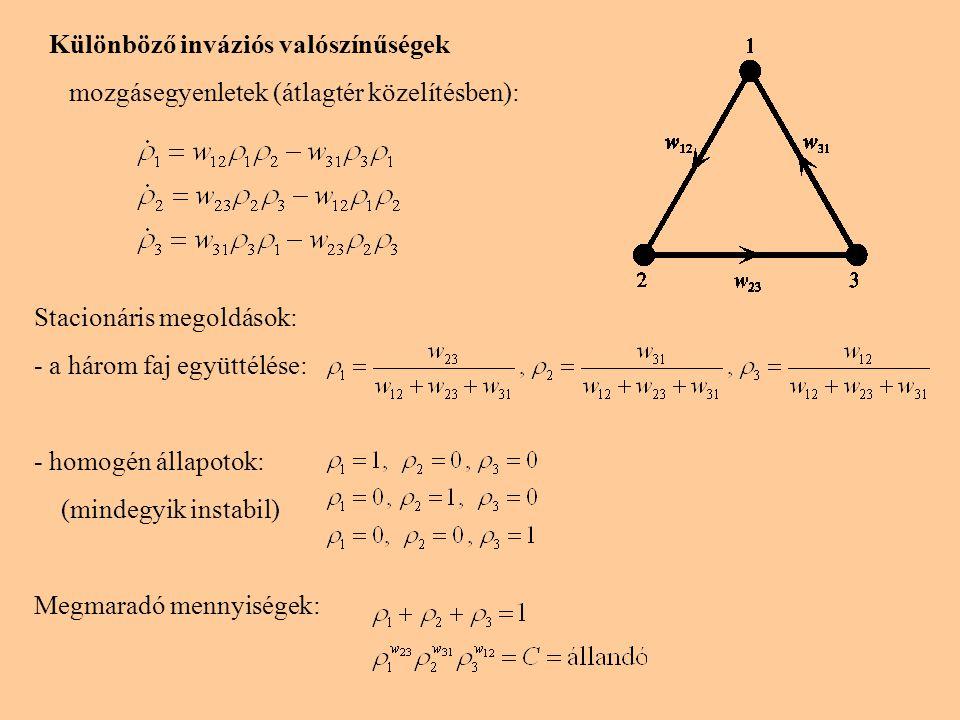 Különböző inváziós valószínűségek mozgásegyenletek (átlagtér közelítésben): Stacionáris megoldások: - a három faj együttélése: - homogén állapotok: (m