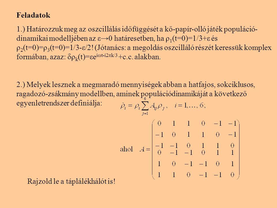 Feladatok 1.) Határozzuk meg az oszcillálás időfüggését a kő-papír-olló játék populáció- dinamikai modelljében az ε→0 határesetben, ha ρ 1 (t=0)=1/3+ε
