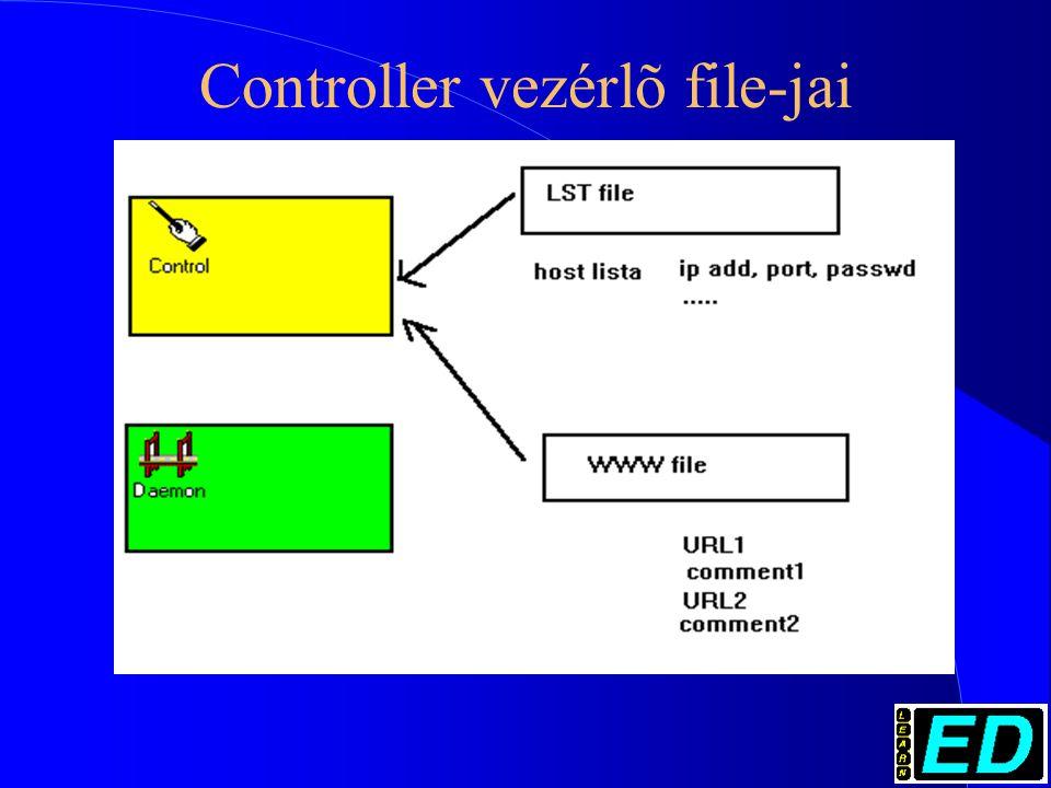 Controller vezérlõ file-jai