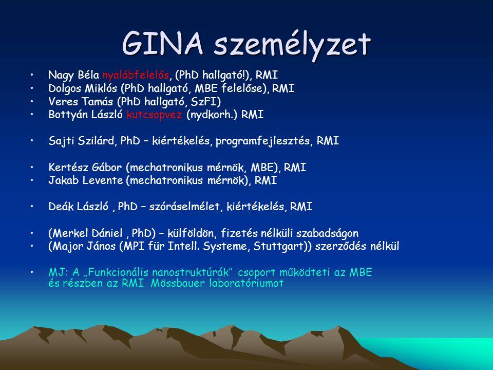 GINA személyzet Nagy Béla nyalábfelelős, (PhD hallgató!), RMI Dolgos Miklós (PhD hallgató, MBE felelőse), RMI Veres Tamás (PhD hallgató, SzFI) Bottyán