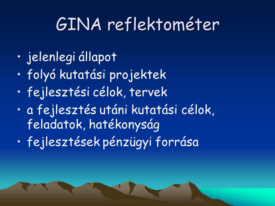 GINA reflektométer jelenlegi állapot folyó kutatási projektek fejlesztési célok, tervek a fejlesztés utáni kutatási célok, feladatok, hatékonyság fejlesztések pénzügyi forrása